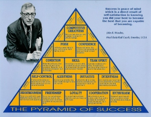 The John Wooden Pryamid